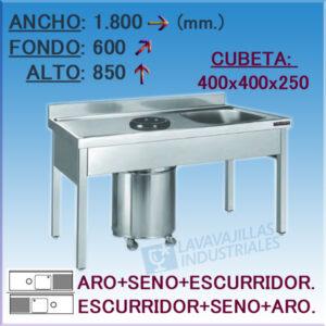 Fregadero con cubeta y Aro desbarazado de 1800x600 mm.